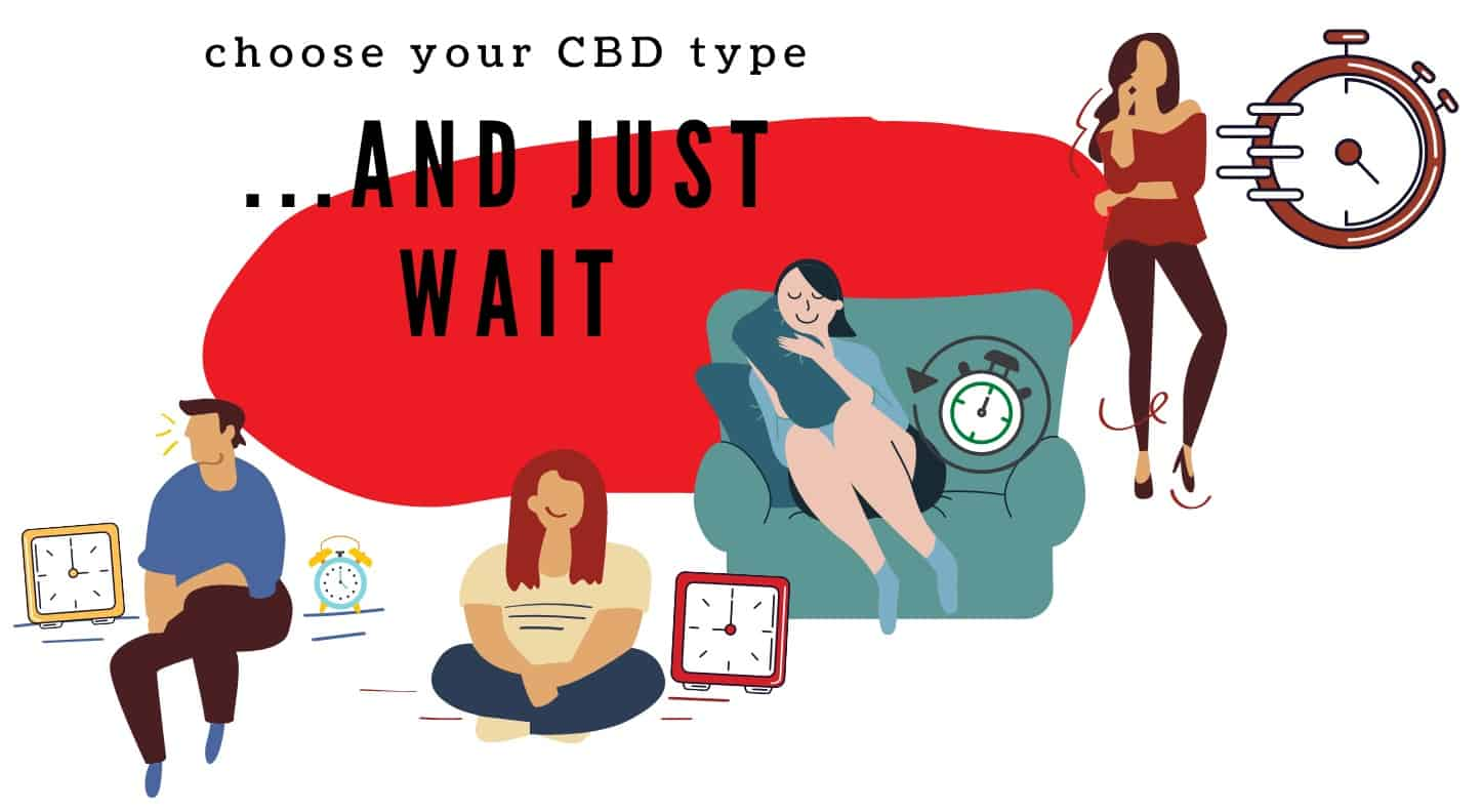What type of CBD is right for you?